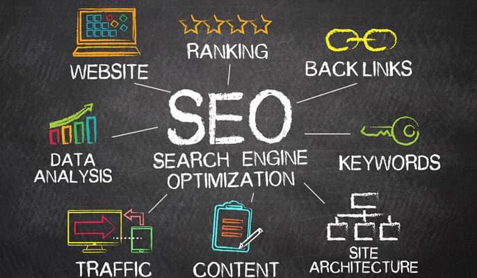 ارتقای سئو توسط تبلیغات در گوگل - سئو