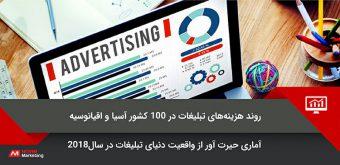 هزینه های تبلیغات