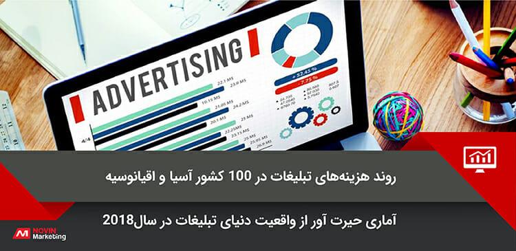 روند هزینه های تبلیغات در 100 کشور آسیا و اقیانوسیه