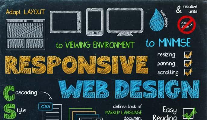 CSS چیست؟ - طراحی سایت ریسپانسیو