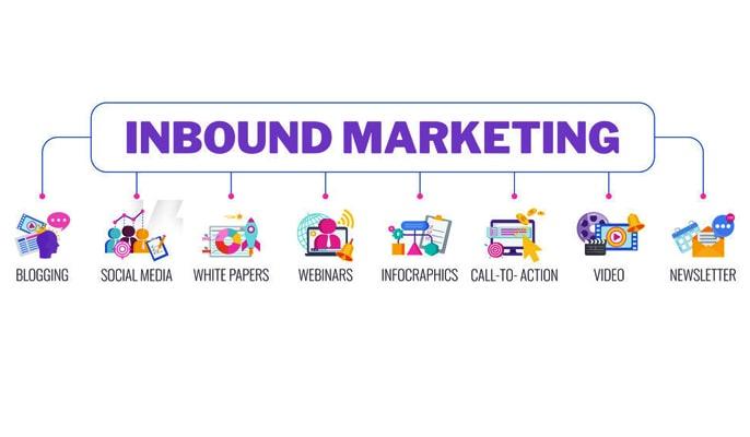 انواع بازاریابی - بازاریابی درونگرا