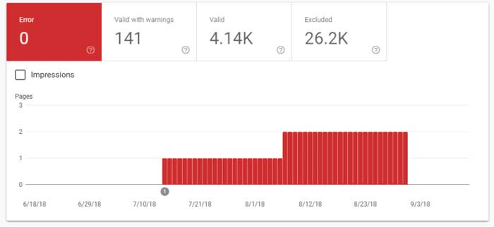 google-search-console- Index Coverage Status report