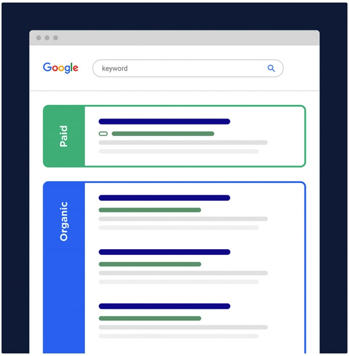سایت لینک در SERP - نتایج SERP