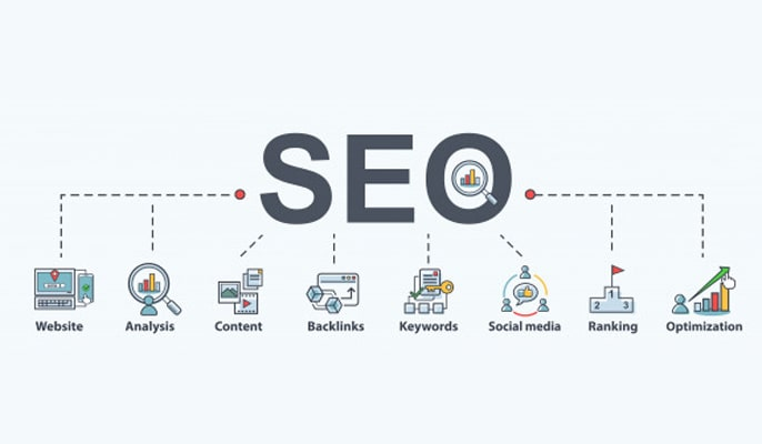 PBN یا شبکه وبلاگ های خصوصی - موتورهای جستجو