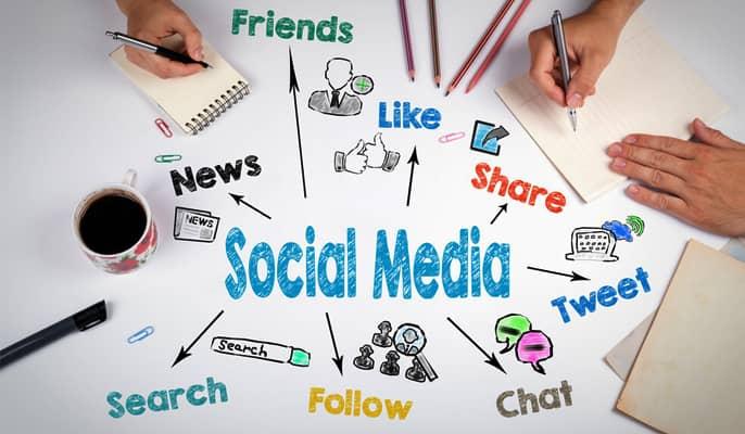 بازاریابی تجارت الکترونیک - بازاریابی رسانههای اجتماعی