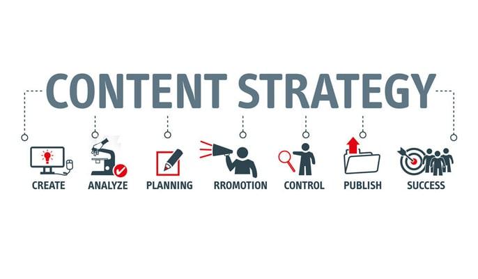 نگرش استراتژیک بازاریابی محتوایی - قرار دادن محتوای ورودی با ارزش با نگرش راهبردی