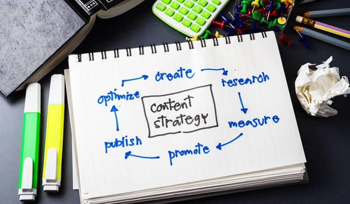 استراتژی محتوایی - فهرست و ممیزی محتوا