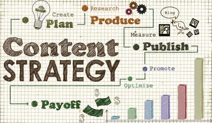 استراتژی محتوایی - ساخت خلاصه محتوا