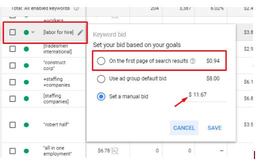 کاهش هزینه تبلیغات در گوگل