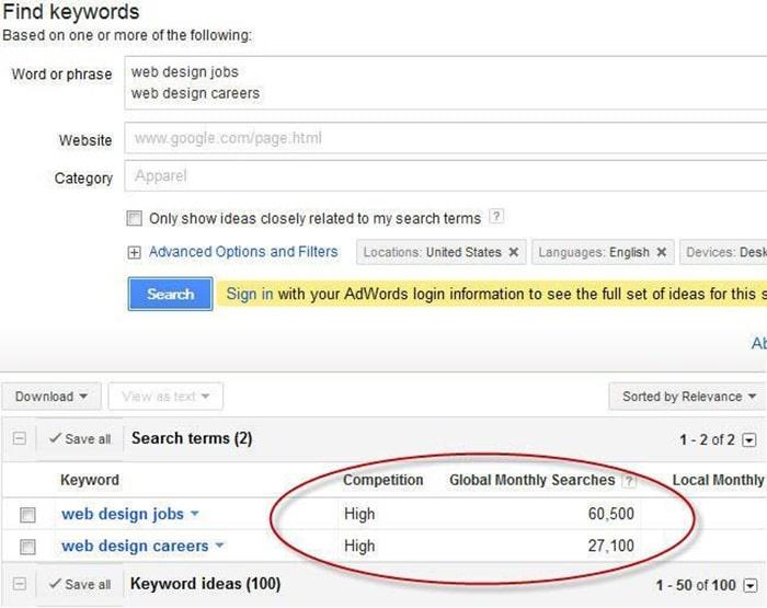 کمپین گوگل ادز
