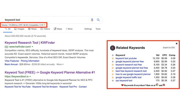 افزونه های گوگل کروم برای سئو - Keywords Everywhere