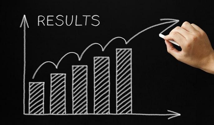 برنامه ارتباطات بازاریابی - نتایج را اندازهگیری، بررسی و تحلیل کنید
