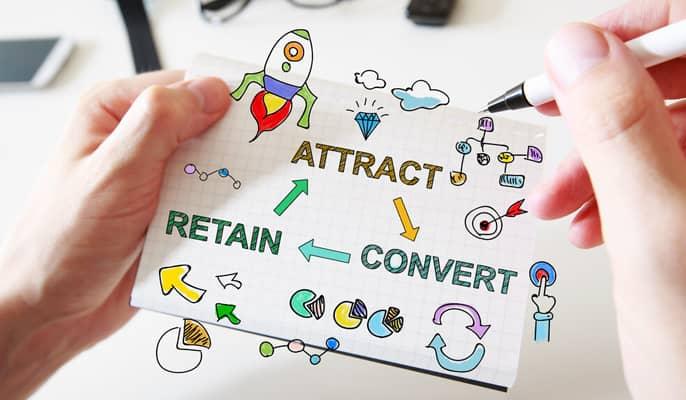 حفظ مشتری - تعریف حفظ مشتری