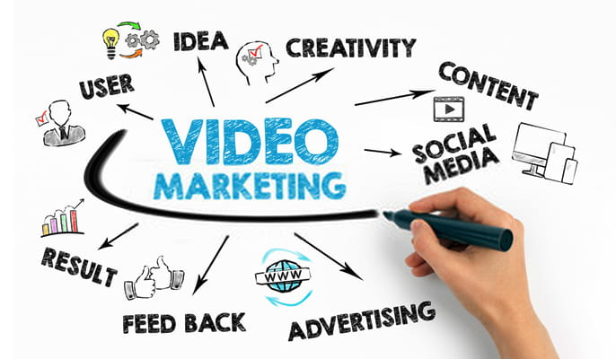 استراتژی بازاریابی ویدئویی - ویدئو مارکتینگ