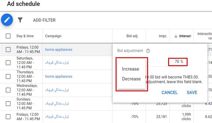 مدیریت هزینه ها در گوگل ادز - تنظیم ادوردز برای زمان خاص
