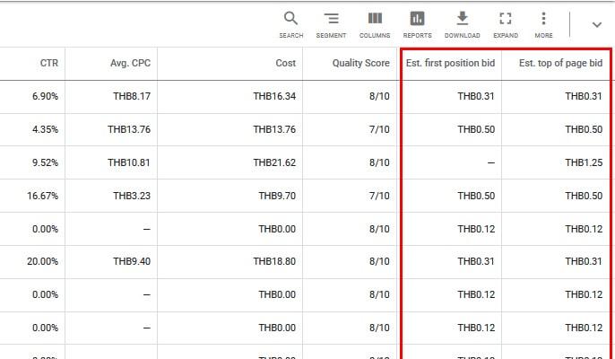 مدیریت هزینه ها در گوگل ادز - جایگاه نمایش سایت شما