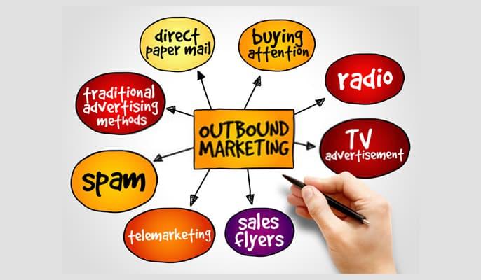 بازاریابی برونگرا - تعریف بازاریابی برونگرا