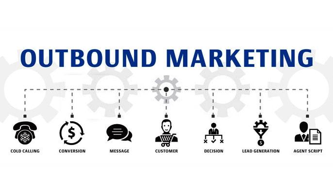 بازاریابی برونگرا - استراتژیهای بازاریابی: خطی در مقابل کل نگر