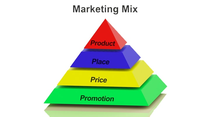 آمیخته بازاریابی چیست - سومین P: مکان محصول یا توزیع (Place)