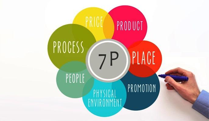 آمیخته بازاریابی چیست - آمیخته بازاریابی 7p چیست؟